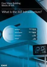 Exor Internet of Things